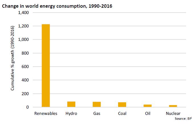 tabella - Fare divesting: c'è rischio per chi non abbandona il carbone